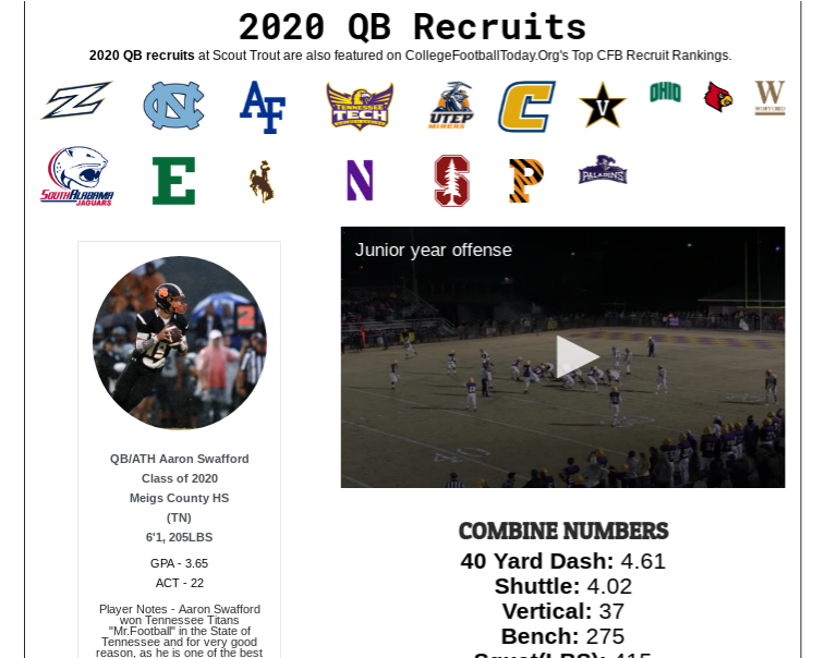 The Best Football Recruiting Website & Houston Football