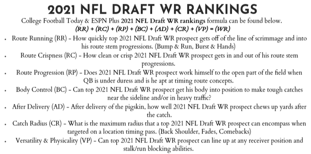 top 2021 nfl draft wr prospects, 2021 nfl draft wr rankings, 2021 nfl wr prospects pro day results, 2021 nfl draft wr scouting reports, top wide receiver prospect rankings, 2021 nfl draft big board