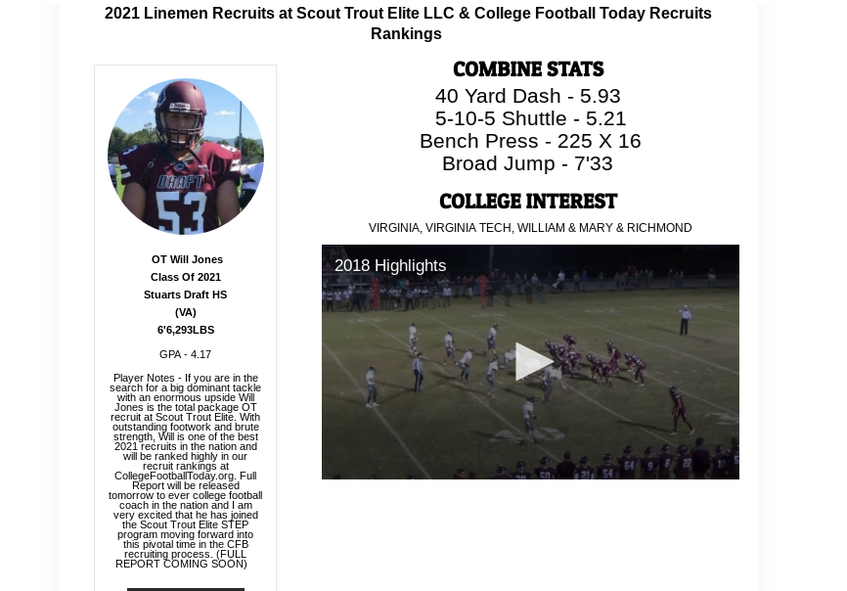 top 2021 ot recruits, 2021 hs fb all american o-line, scout trout elite linemen, ncaaf recruiting profile, football recruit rankings,