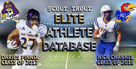 Scout Football, College Football Prospect Rankings, High School Football Prospect Rankings, Texas HS Football, HS Football Rankings, Draft Day, 247 Sports, Be Recruited to College Football,