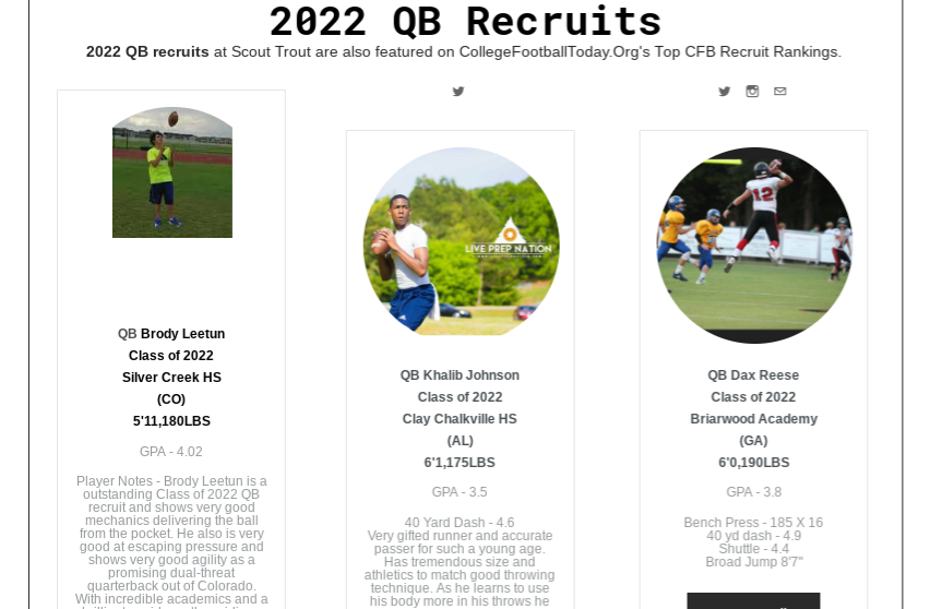 tiger woods masters champion 2019, top 2020 athlete recruits, top 2020 fullback recruits, top 2020 football recruits, top 2022 qb recruits, top quarterback recruits,